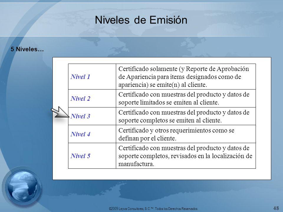 Niveles de Emisión 5 Niveles… Certificado con muestras del producto y datos de soporte completos, revisados en la localización de manufactura.