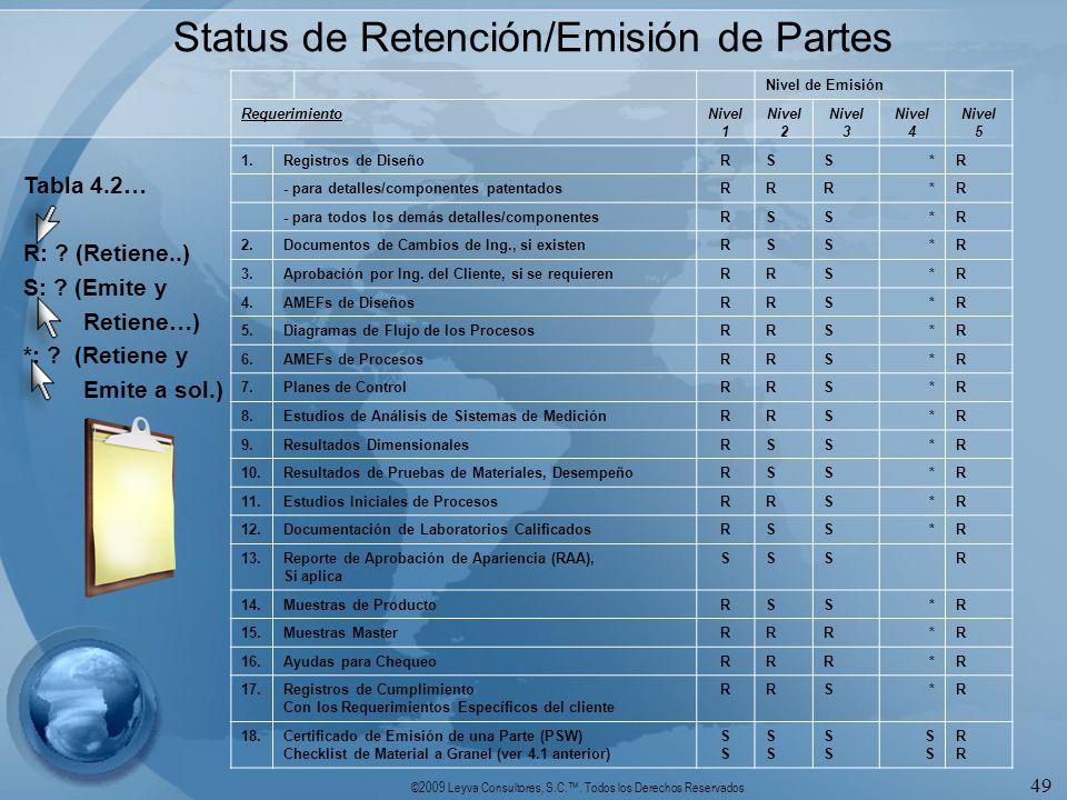 Status de Retención/Emisión de Partes