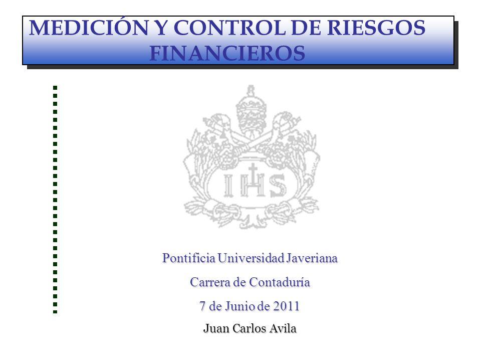 MEDICIÓN Y CONTROL DE RIESGOS FINANCIEROS