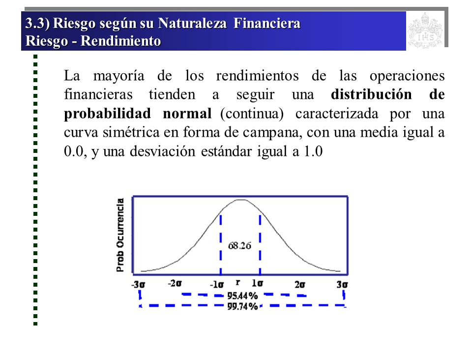 3.3) Riesgo según su Naturaleza Financiera