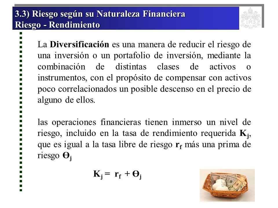 3.3) Riesgo según su Naturaleza Financiera Riesgo - Rendimiento
