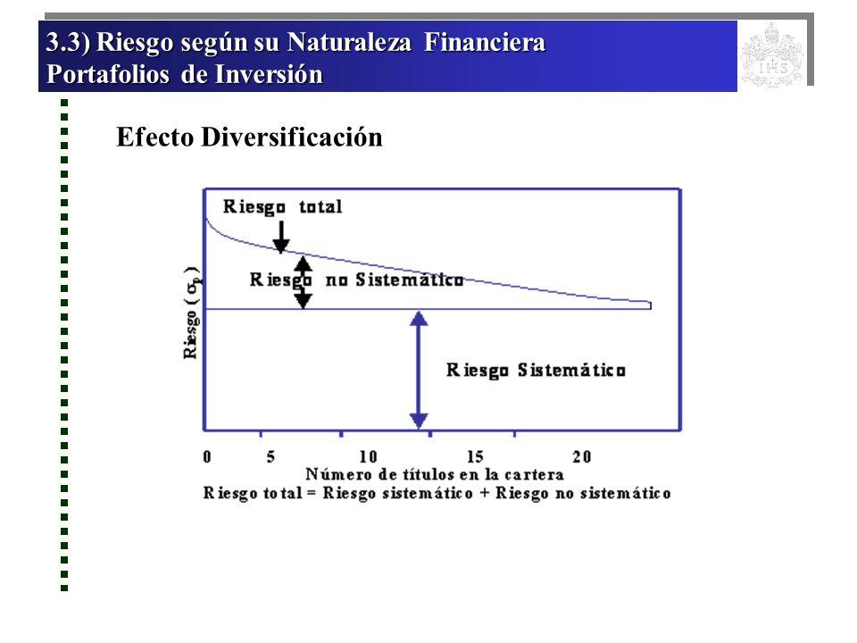 Efecto Diversificación