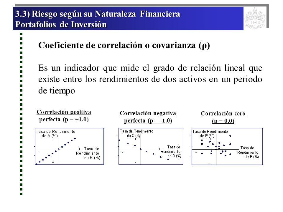 Coeficiente de correlación o covarianza (ρ)