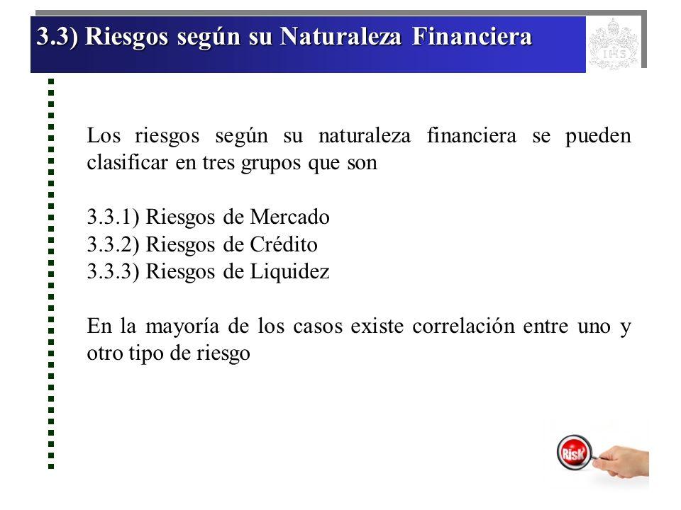 3.3) Riesgos según su Naturaleza Financiera
