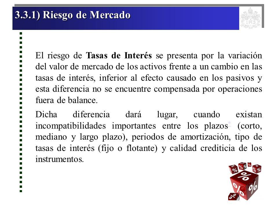 3.3.1) Riesgo de Mercado