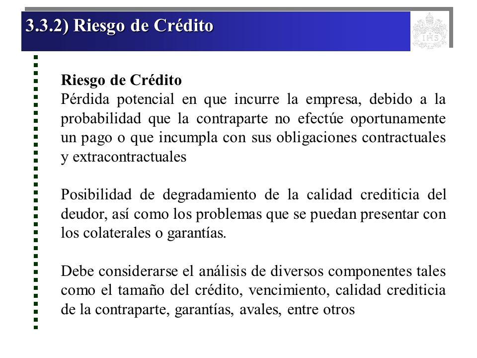 3.3.2) Riesgo de Crédito Riesgo de Crédito