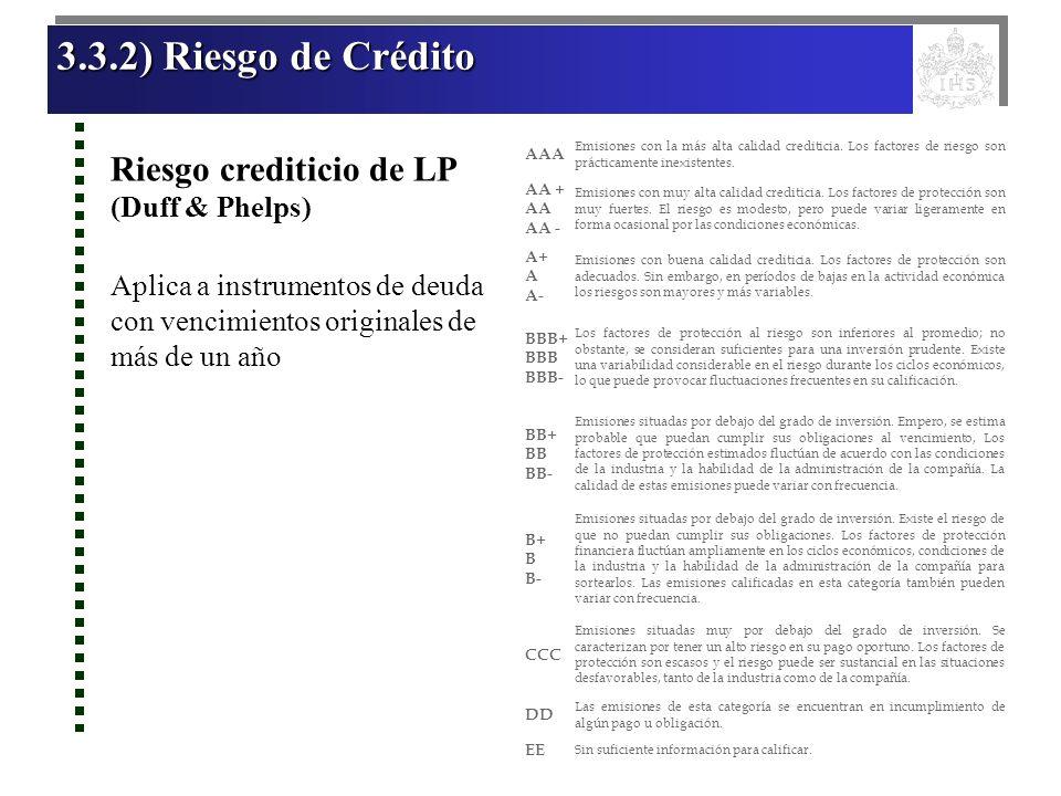 3.3.2) Riesgo de Crédito Riesgo crediticio de LP (Duff & Phelps)