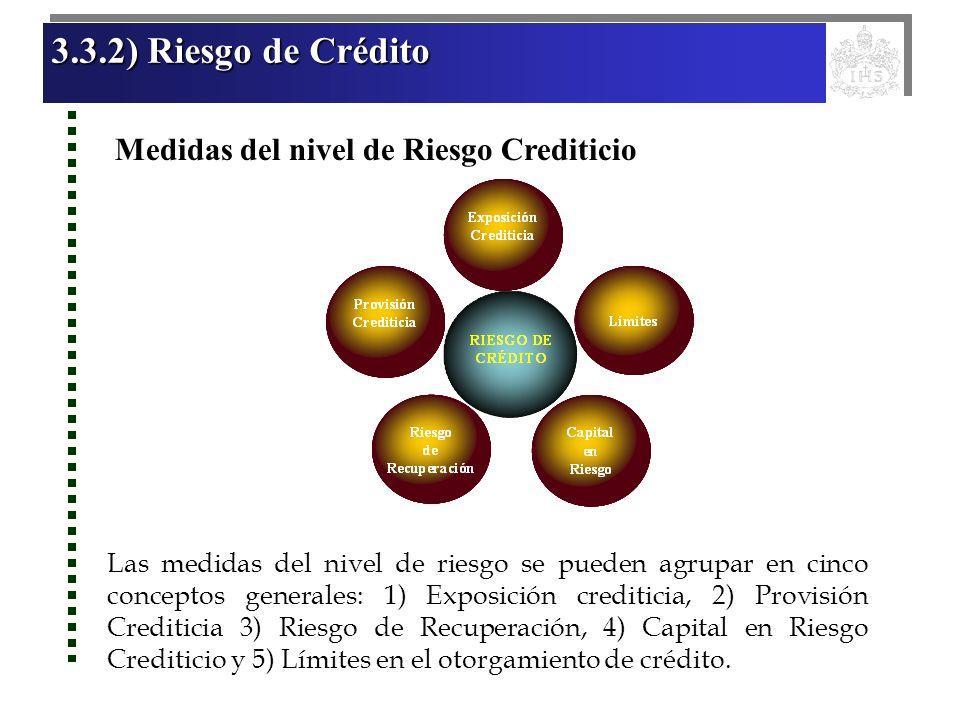 3.3.2) Riesgo de Crédito Medidas del nivel de Riesgo Crediticio