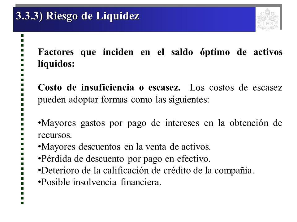 3.3.3) Riesgo de Liquidez Factores que inciden en el saldo óptimo de activos líquidos: