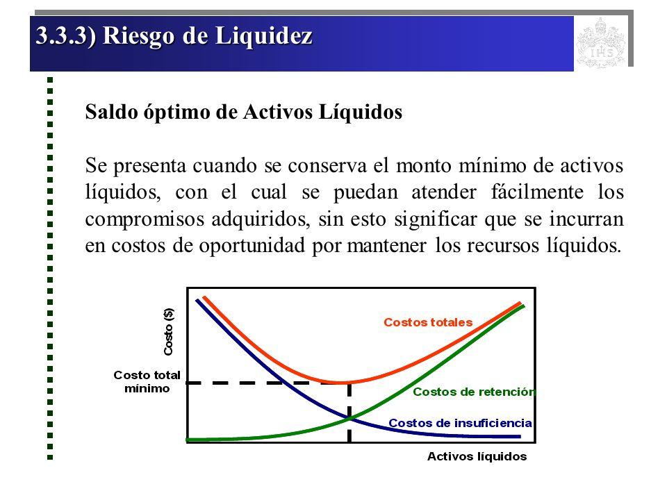 3.3.3) Riesgo de Liquidez Saldo óptimo de Activos Líquidos