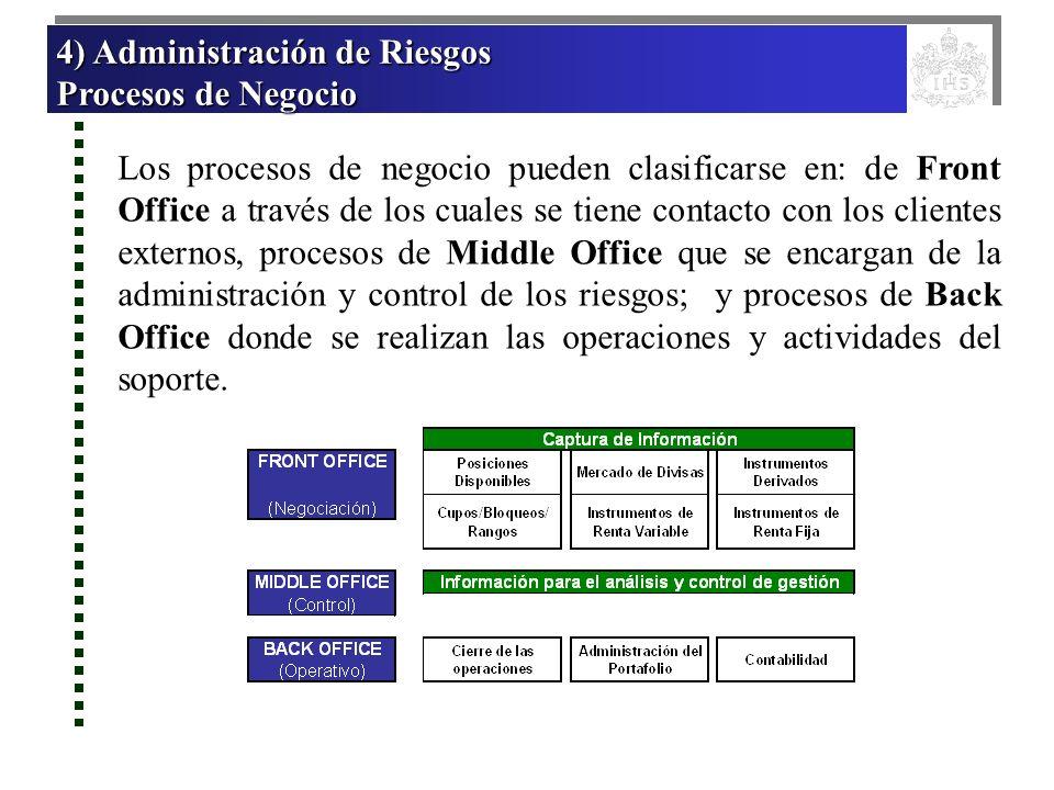 4) Administración de Riesgos Procesos de Negocio