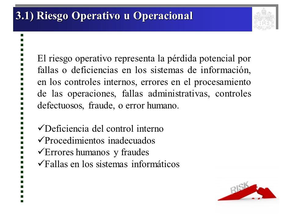 3.1) Riesgo Operativo u Operacional
