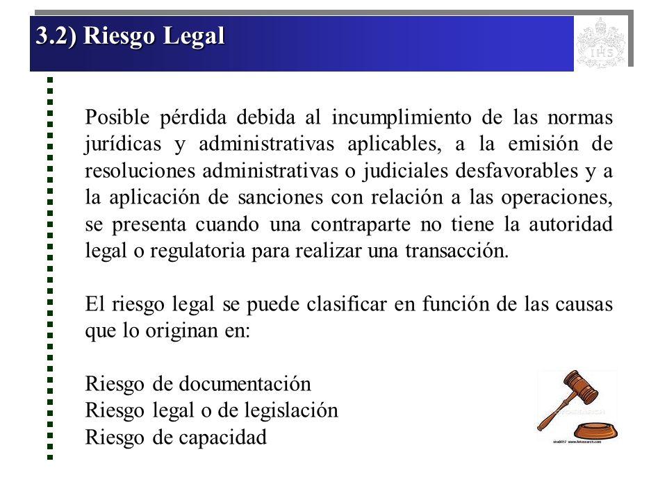 3.2) Riesgo Legal