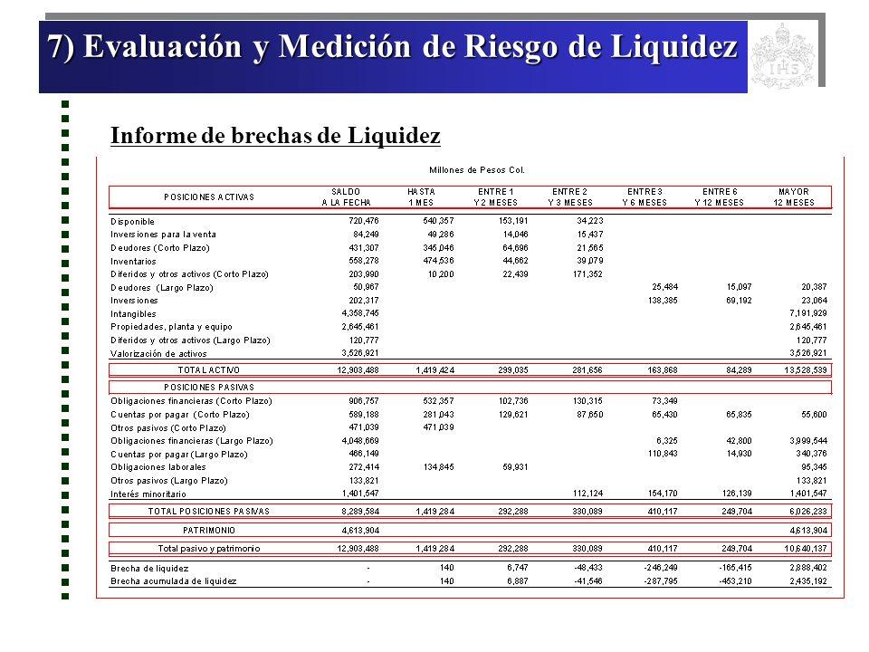 7) Evaluación y Medición de Riesgo de Liquidez