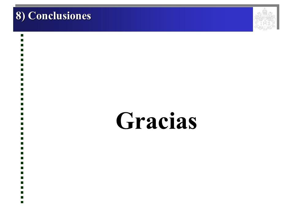 8) Conclusiones Gracias