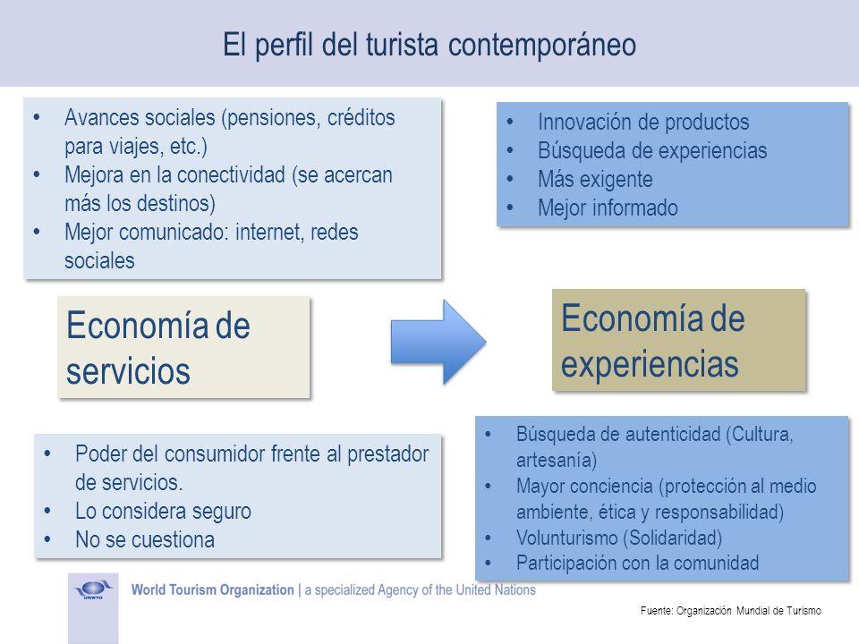 Economía de experiencias Economía de servicios
