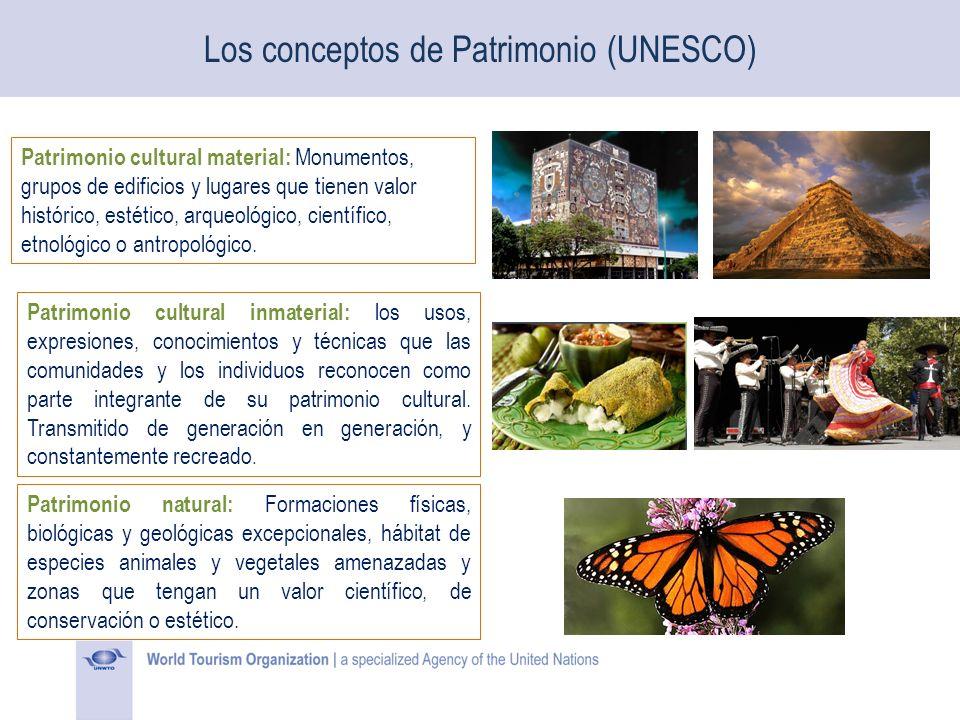 Los conceptos de Patrimonio (UNESCO)