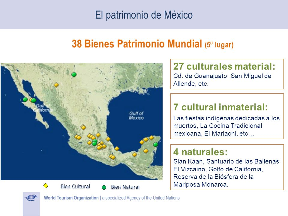 38 Bienes Patrimonio Mundial (5º lugar)