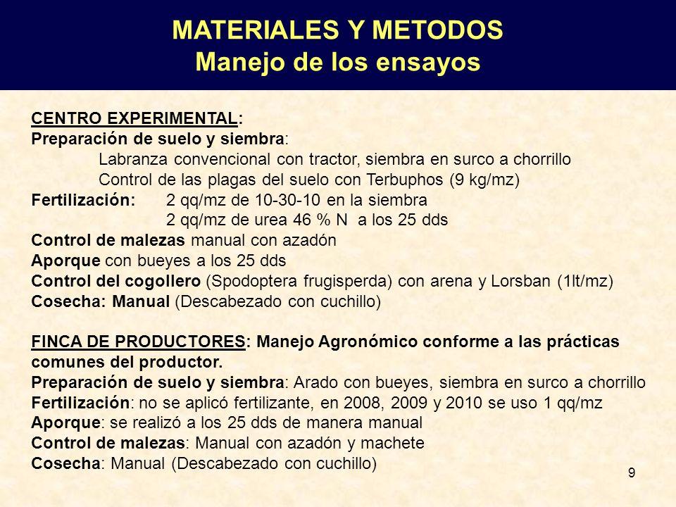 MATERIALES Y METODOS Manejo de los ensayos
