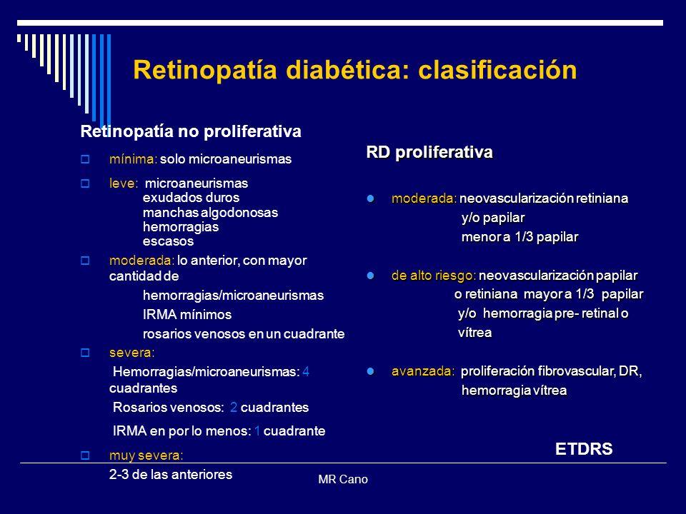 Retinopatía diabética: clasificación