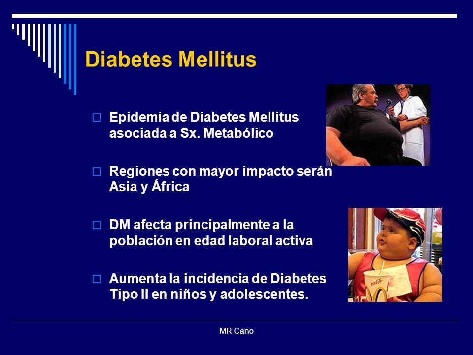 Diabetes Mellitus Epidemia de Diabetes Mellitus asociada a Sx. Metabólico. Regiones con mayor impacto serán Asia y África.