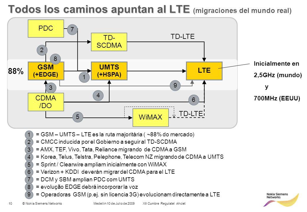 Todos los caminos apuntan al LTE (migraciones del mundo real)
