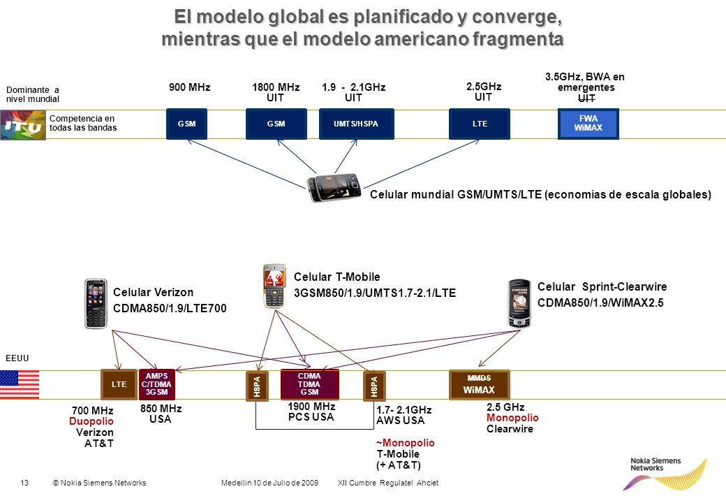 El modelo global es planificado y converge, mientras que el modelo americano fragmenta