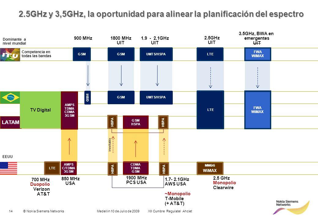 2.5GHz y 3,5GHz, la oportunidad para alinear la planificación del espectro