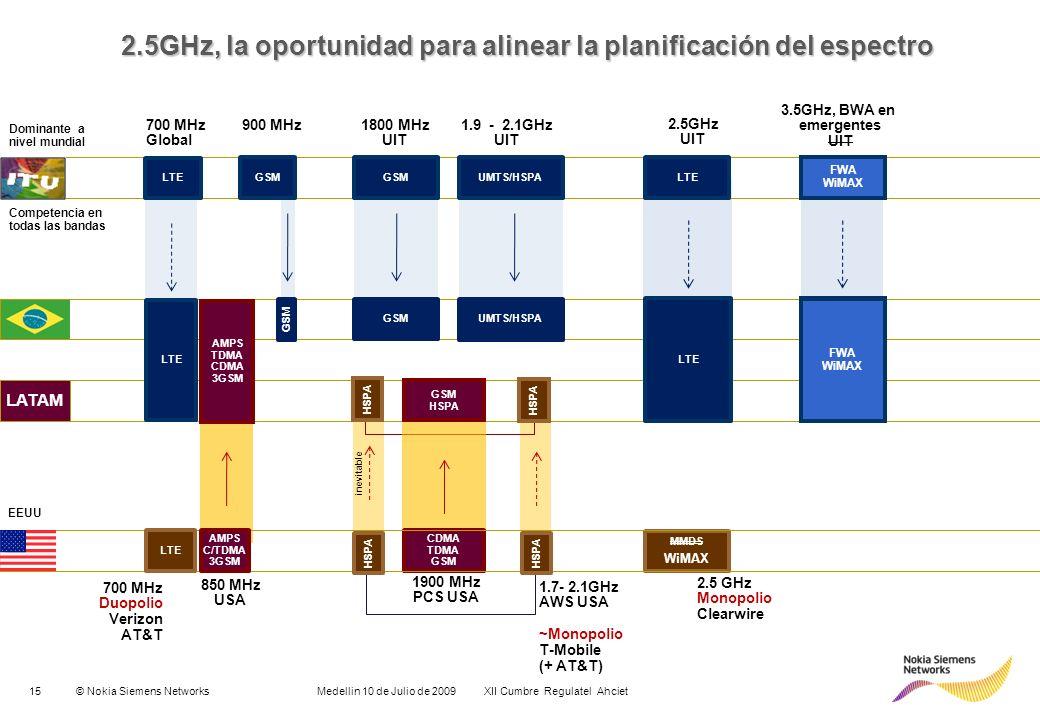 2.5GHz, la oportunidad para alinear la planificación del espectro