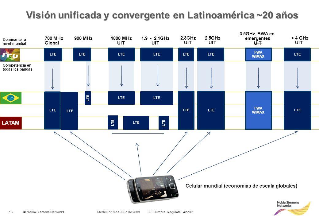 Visión unificada y convergente en Latinoamérica ~20 años