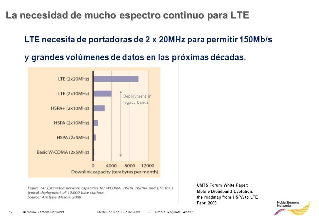 La necesidad de mucho espectro continuo para LTE