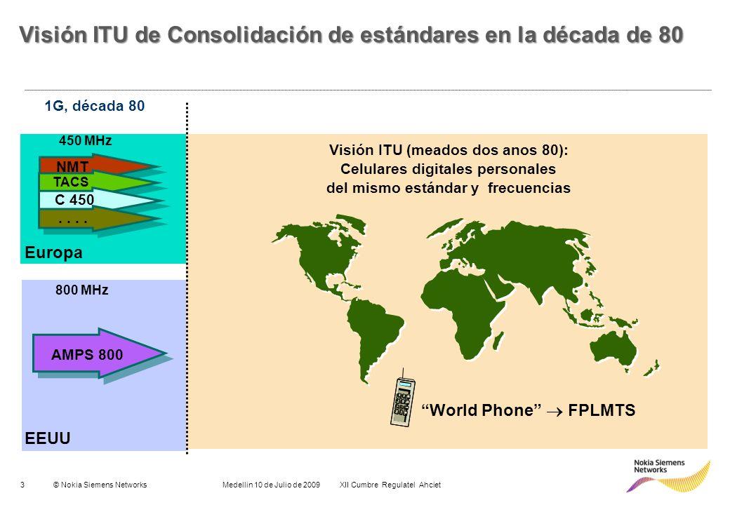 Visión ITU de Consolidación de estándares en la década de 80