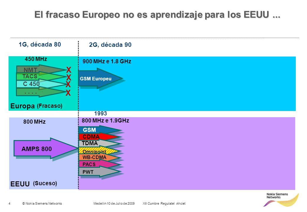 El fracaso Europeo no es aprendizaje para los EEUU ...