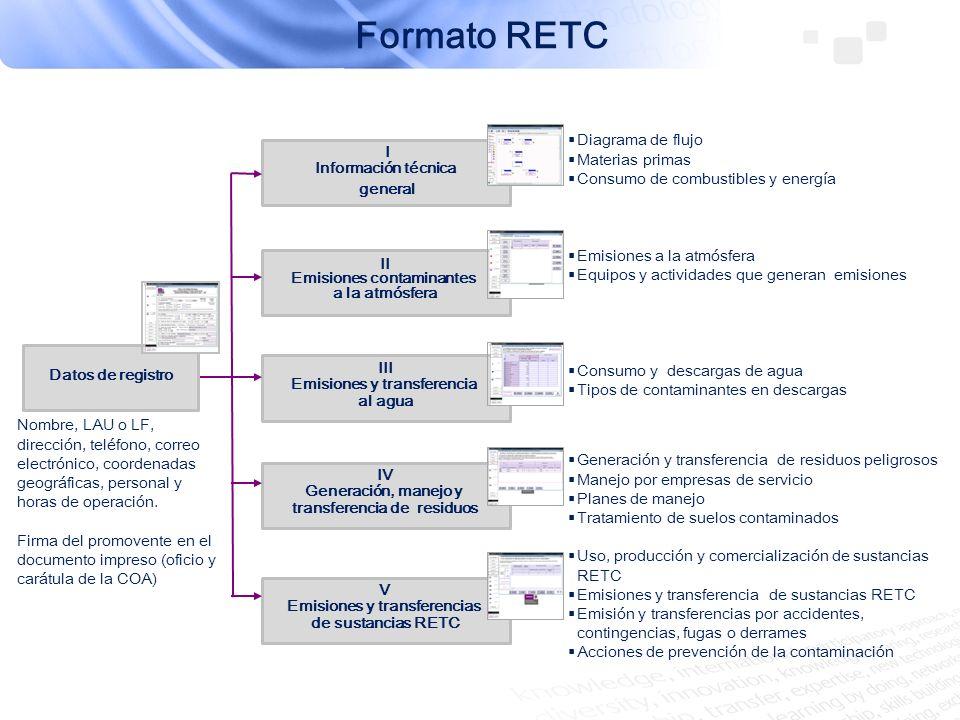 Formato RETC Diagrama de flujo Materias primas