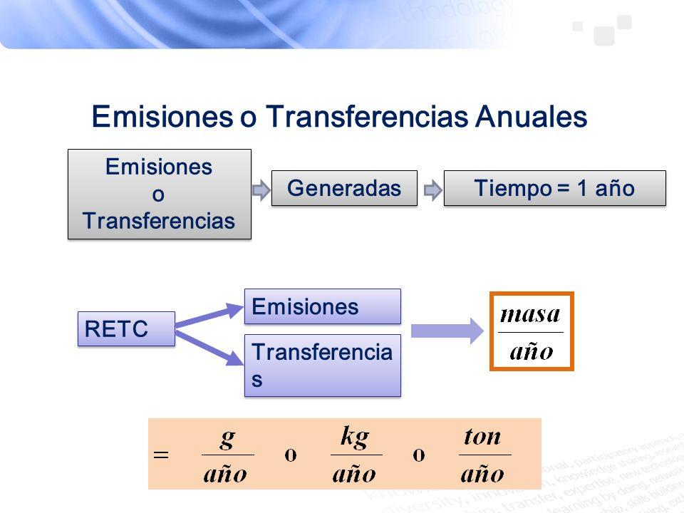 Emisiones o Transferencias Anuales