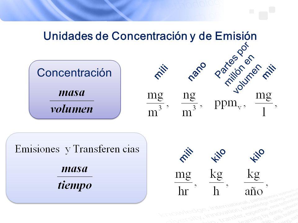 Unidades de Concentración y de Emisión