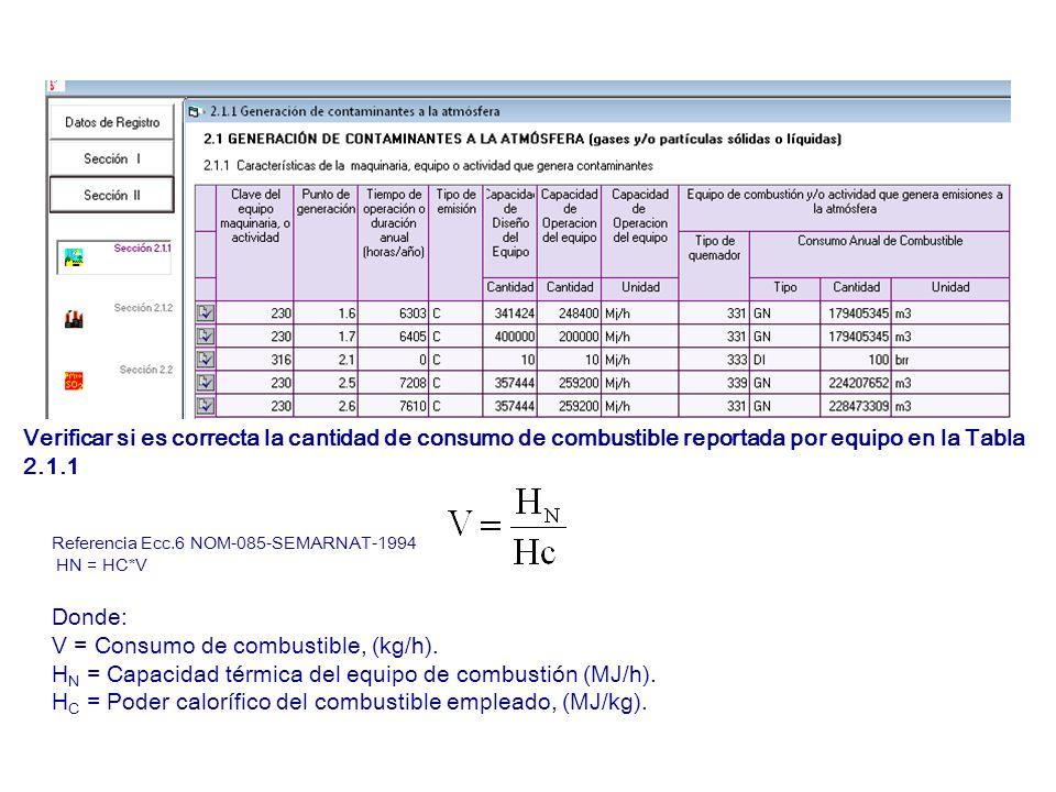 V = Consumo de combustible, (kg/h).