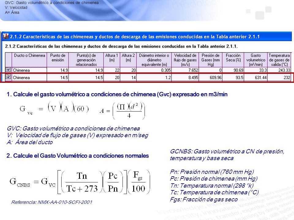 GVC: Gasto volumétrico a condiciones de chimenea