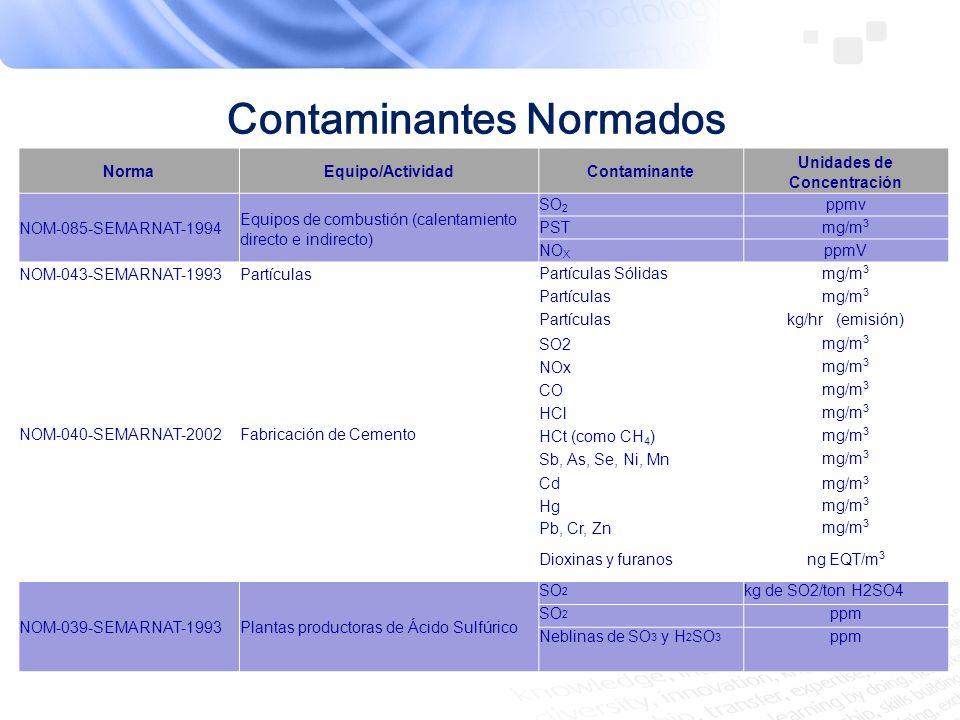 Contaminantes Normados