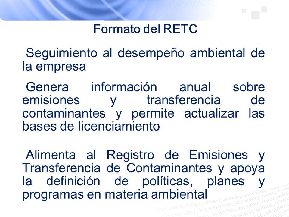 Seguimiento al desempeño ambiental de la empresa