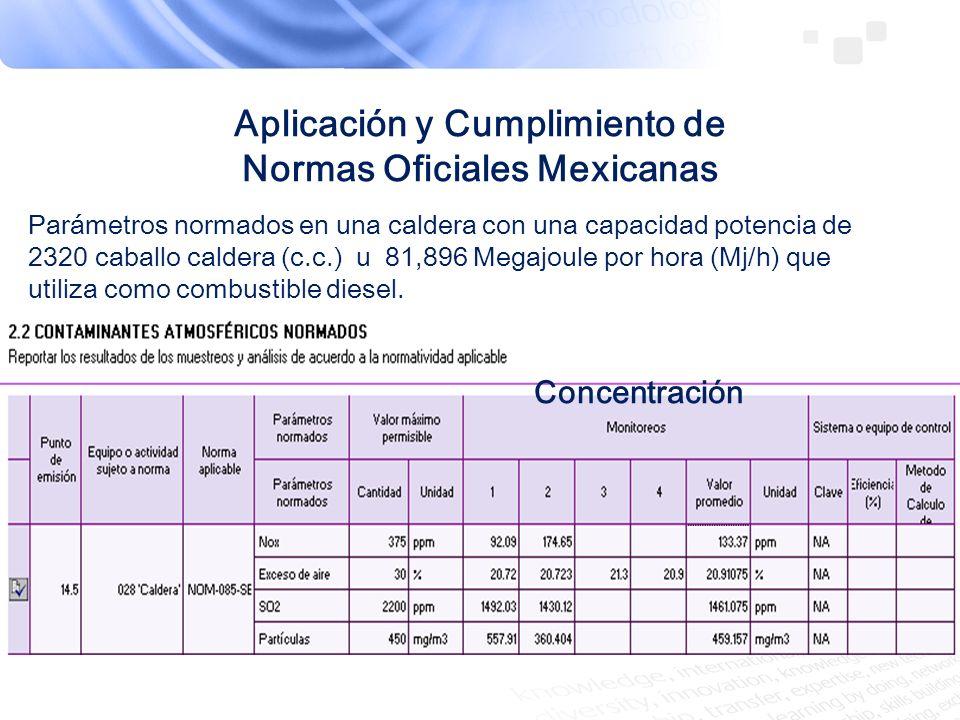 Aplicación y Cumplimiento de Normas Oficiales Mexicanas