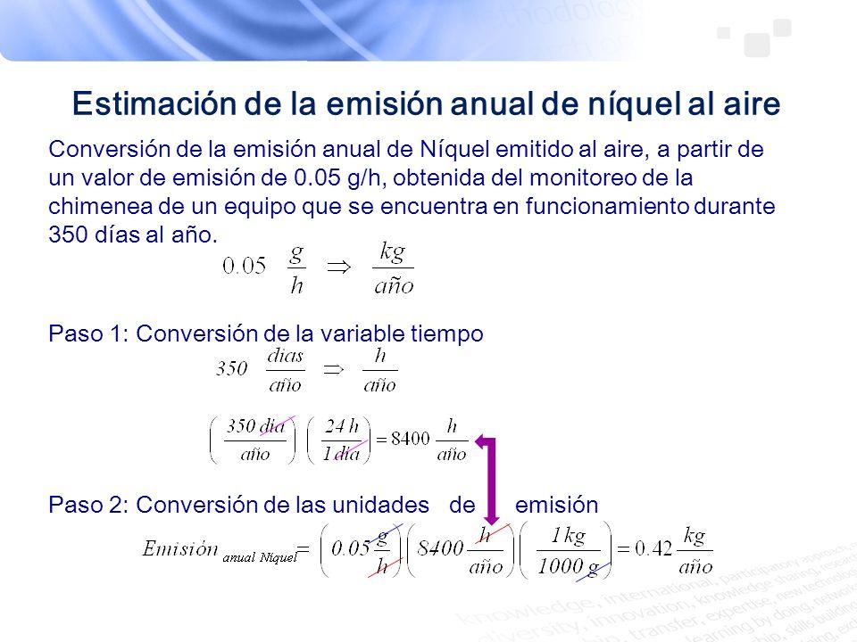 Estimación de la emisión anual de níquel al aire