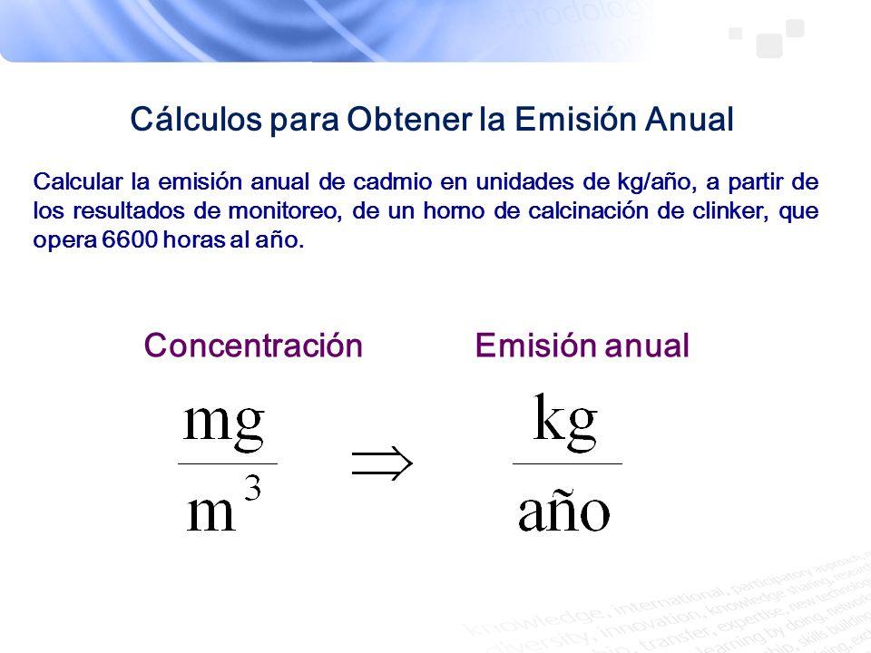 Cálculos para Obtener la Emisión Anual Concentración Emisión anual