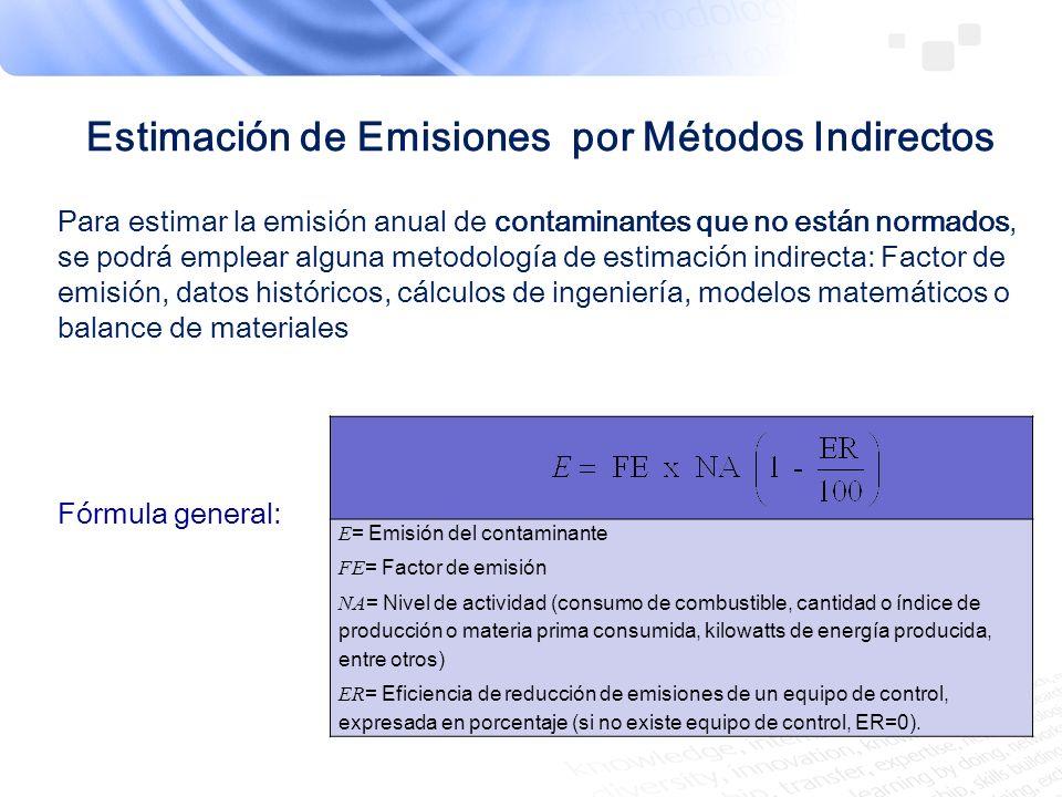 Estimación de Emisiones por Métodos Indirectos