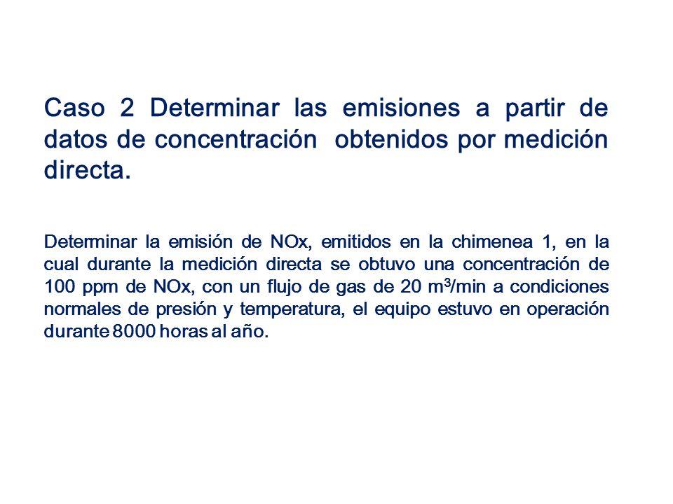 Caso 2 Determinar las emisiones a partir de datos de concentración obtenidos por medición directa.
