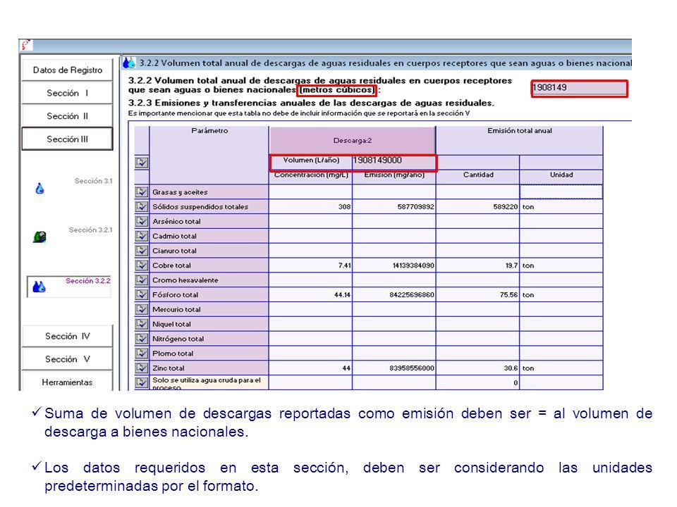 Suma de volumen de descargas reportadas como emisión deben ser = al volumen de descarga a bienes nacionales.