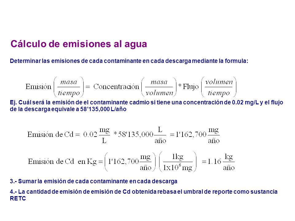 Cálculo de emisiones al agua