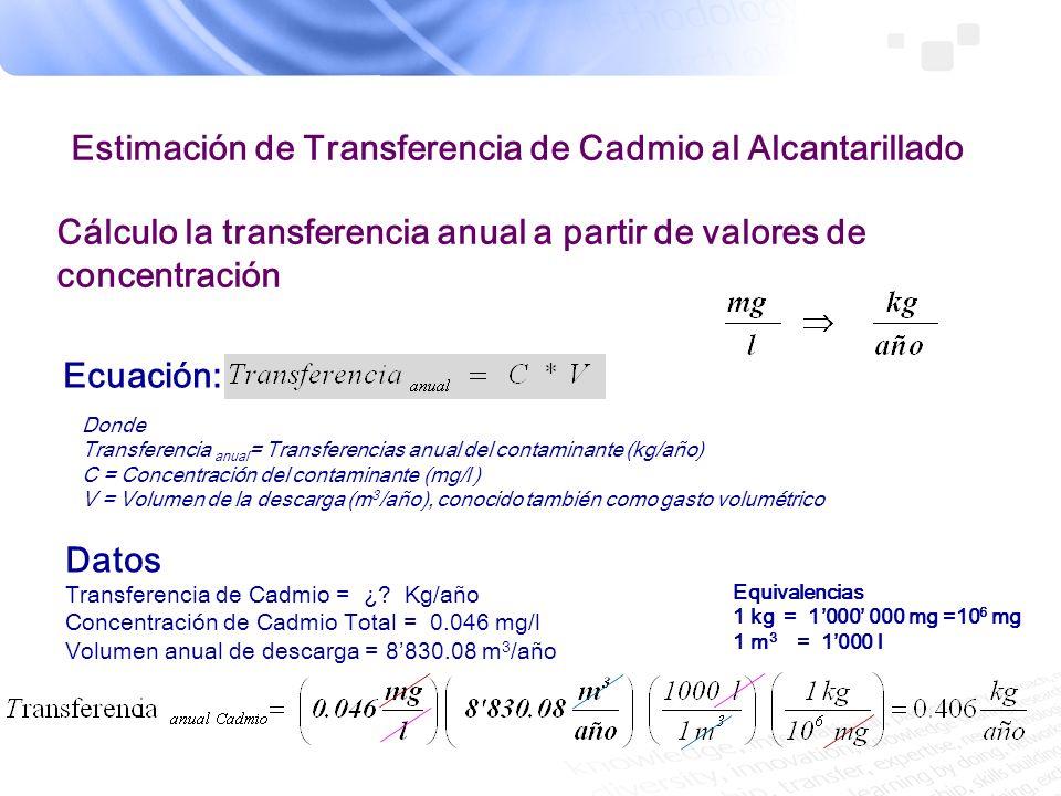 Estimación de Transferencia de Cadmio al Alcantarillado