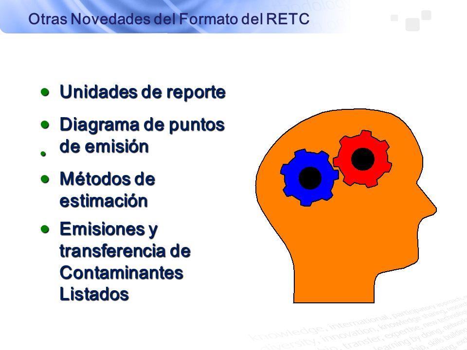 Otras Novedades del Formato del RETC