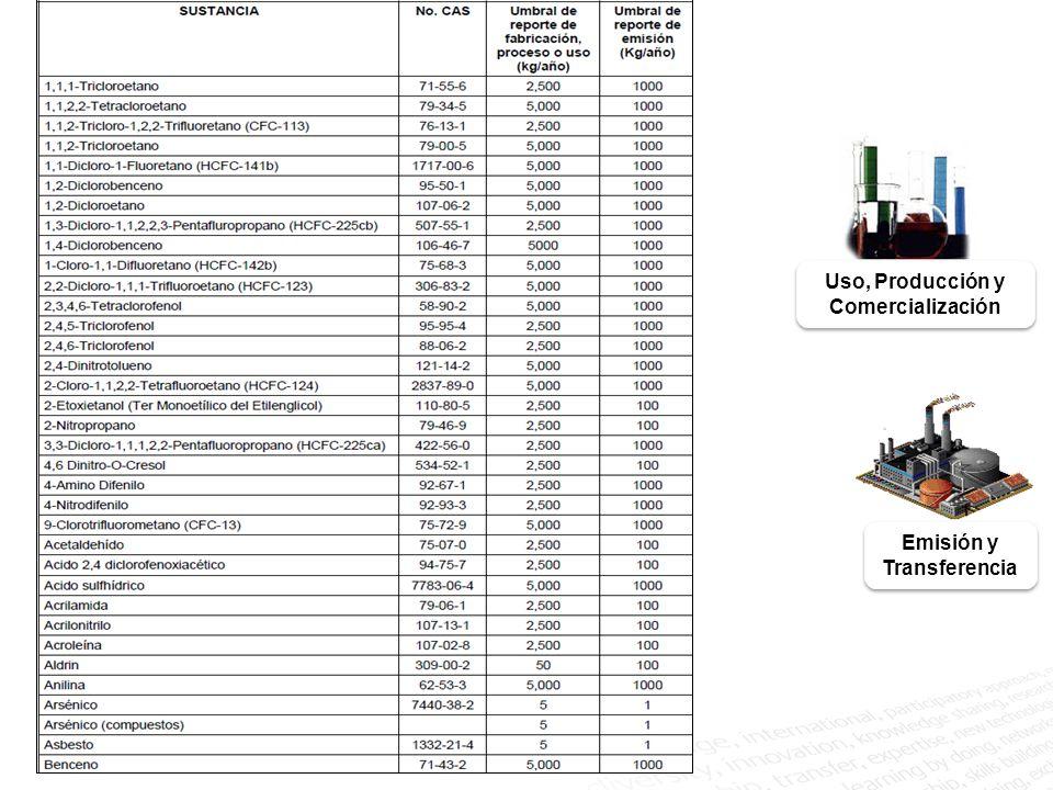 Uso, Producción y Comercialización Emisión y Transferencia